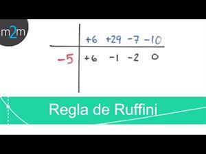 Regla de Ruffini │ ejercicio 1