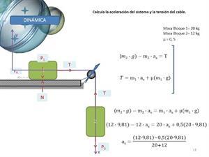 Dinámica - Ejercicio de poleas y sistemas de fuerzas