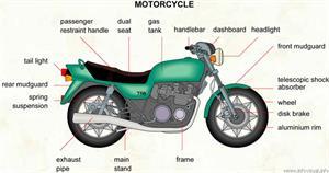 Motorcycle  (Visual Dictionary)