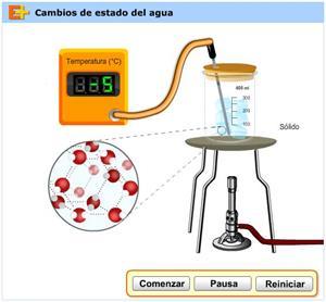 Cambios de estado del agua (educaplus.org)