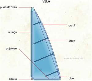 Vela (Diccionario visual)