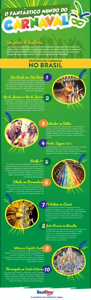 El fantástico mundo de los carnavales en Brasil