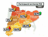 Territori desigual / Opinions sobre la crisi / Del Penedès a Mendoza (Edu3.cat)