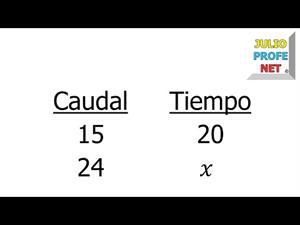 Regla de Tres Simple Inversa. Problema 2 (JulioProfe)