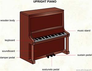 Upright piano  (Visual Dictionary)