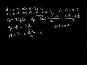 Movimiento parte 3 (Khan Academy Español)