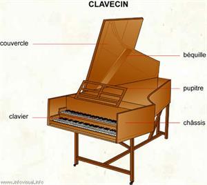 Clavecin (Dictionnaire Visuel)