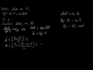 Movimiento de proyectiles 3 (Khan Academy Español)