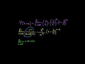 Distribución de Poisson 2 (Khan Academy Español)