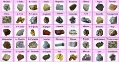 Clasificación de los minerales según sus propiedades físicas