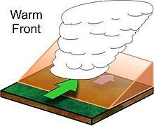 Frente cálido (educaplus.org)