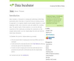 Data Incubator - Linked Data - Creación y publicación de Datos Enlazados