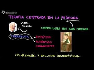 Teorías humanistas de la personalidad