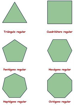 Los polígonos regulares