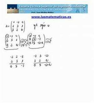 Rango haciendo ceros (parámetros)