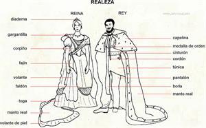Monarquía (Diccionario visual)