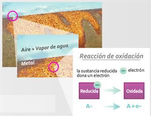Oxidación de metales