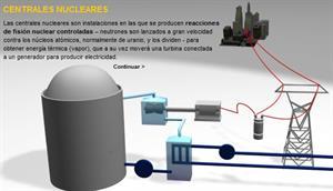 ¿Cómo funcionan las centrales nucleares? (andaluciainvestiga.com)