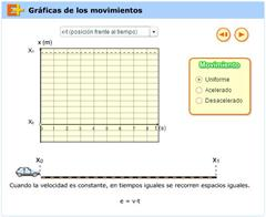 Graficas del movimiento (educaplus.org)