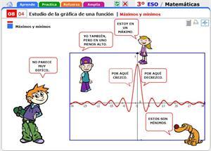 Máximos y mínimos de una función. Matemáticas para 3º de Secundaria