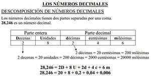 Los números decimales 6º primaria