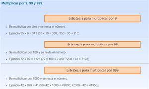 Multiplicar por 9, 99 y 999. Cálculo mental para 5º de primaria (La escuela de Alirau)