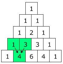 El triángulo de Pascal (Disfruta las matemáticas)