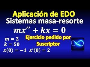 Aplicación de EDO: Sistema masa resorte, ejercicio resuelto, periodo, frecuencia, amplitud