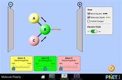 Polaridade da molécula
