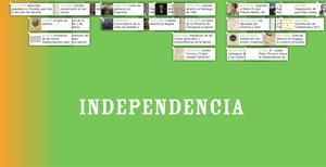 Línea de tiempo - Independencia de Colombia (banrepcultural.org)