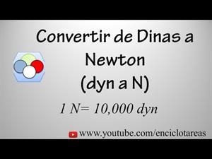 Convertir de Dinas a Newton (dyn a N)