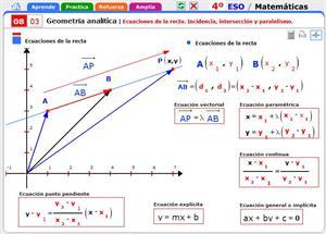 Ecuaciones de la recta. Incidencia, intersección y paralelismo. Matemáticas para 4º de Secundaria