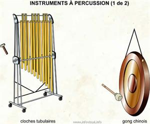 Instruments à percussion 1 (Dictionnaire Visuel)