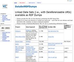 Linked Data Sets available as RDF Dumps