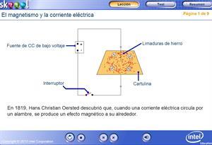 skoool (TM) Lección. El magnetismo y la corriente eléctrica