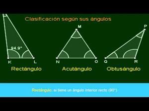 Objetos y formas geométricas. Los triángulos según sus ángulos. Editorial Anaya