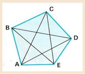 Matemáticas para primaria: las figuras planas