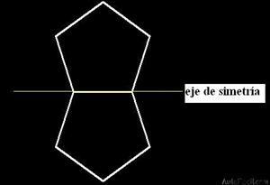 Simetrías. Ejes de simetría: identificación y trazado