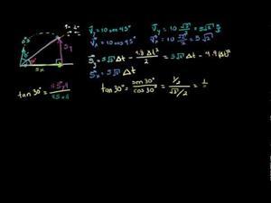 Proyectil en un plano inclinado (Khan Academy Español)
