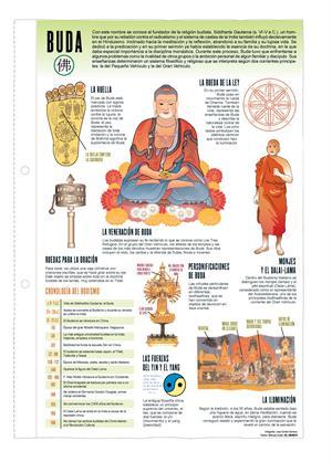 Buda. Láminas de El Mundo