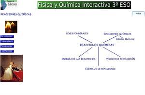 Reacciones químicas (unidad didáctica)