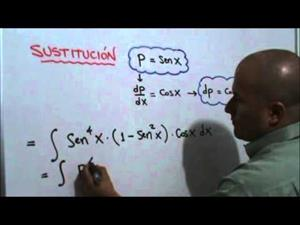 Integral trigonométrica (JulioProfe)