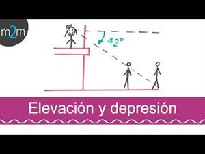 Ángulos de elevación y depresión. Problema 1
