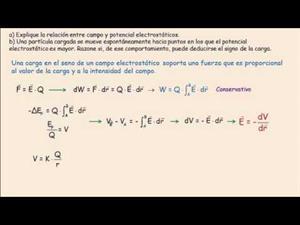 Relación entre campo y potencial electrostáticos. Cibermatex