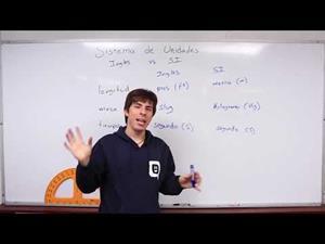 Sistemas de Unidades (Sistema Inglés vs. Sistema Internacional) | Teoría y Concepto