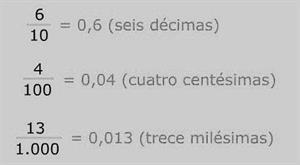 Skoool Fracciones decimales (Educarchile)
