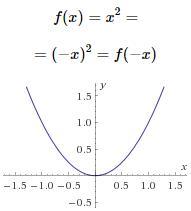Paridad de funciones (función par y función impar)