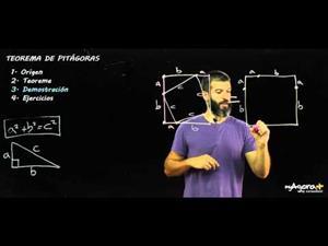 Teorema de Pitágoras (Parte 4: Demostración)
