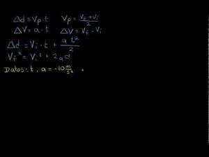 Movimiento de proyectiles 5 (Khan Academy Español)