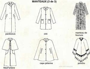 Manteau (Dictionnaire Visuel)
